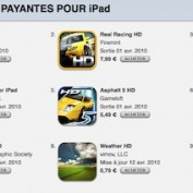 Applications iPad payantes