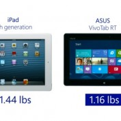 Microsoft compare Windows 8 iPad