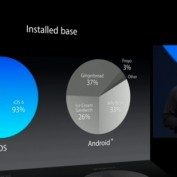 iOS 6 93 pour cent vs Android WWDC 2013